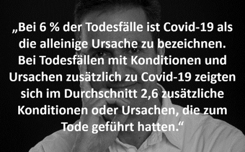 CDC Report zu Covid 19