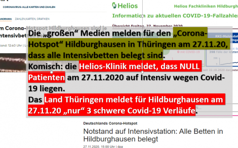 Intensivbettenbelegung Hildburghausen