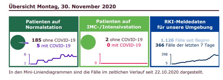 helios klinik Hildburghausen 01-12-20